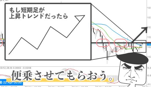 【動画】10万円で1万円稼ぐ日々#3「そろそろEUR/JPY買いじゃないかな?」
