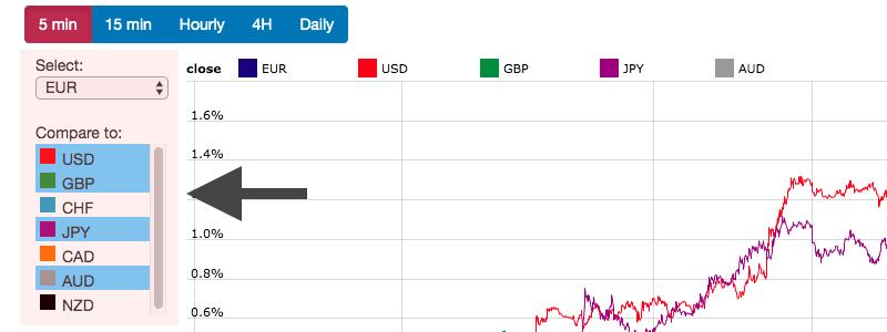 通貨を選べる画面を表示している画像